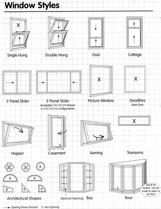 Window Operating Styles Vinyl Design
